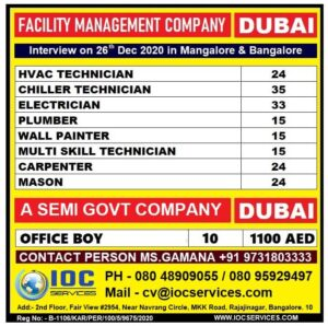 Gulf Job interviews | Urgent requirement for Holford FMC Co. – Dubai