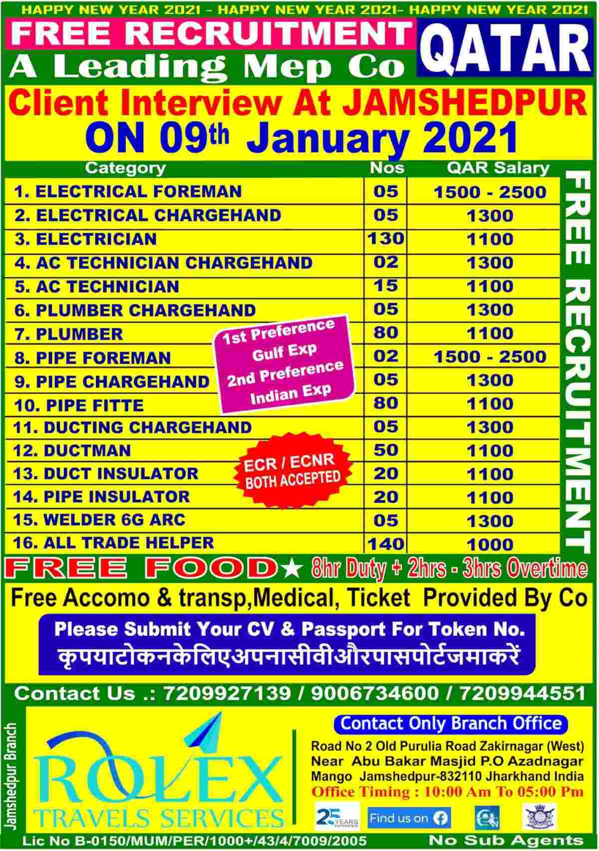 Gulf job interview Jharkhand – Urgent requirement for Qatar excellent opportunity