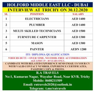 Holford Middle East LLC – Urgent Requirement for Dubai