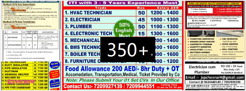 Overseas Assignments Today | Latest job vacancies for Gulf, Nos -350+
