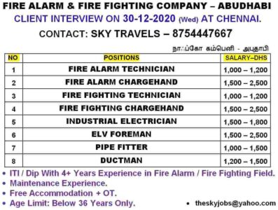 Gulf job paper | Urgently required for Fire Fighting Company in Abu-Dhabi