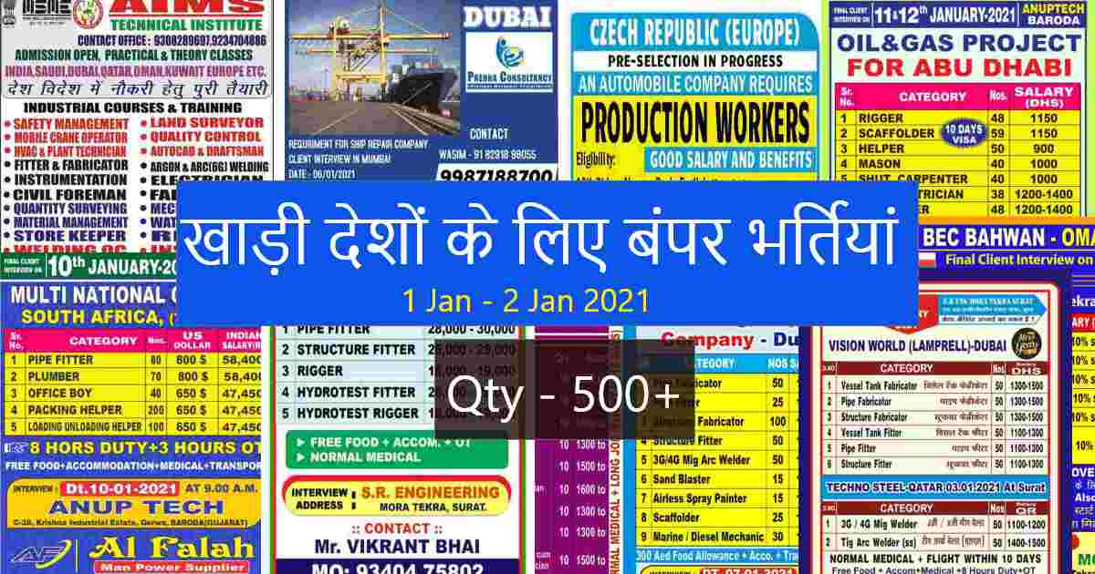 Assignment Abroad Jobs | 1st Jan – 2nd Jan 2021 | Qty – 500+