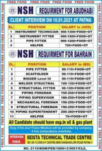Job Interview at Patna – Requirement for Abu-Dhabi and Bahrain