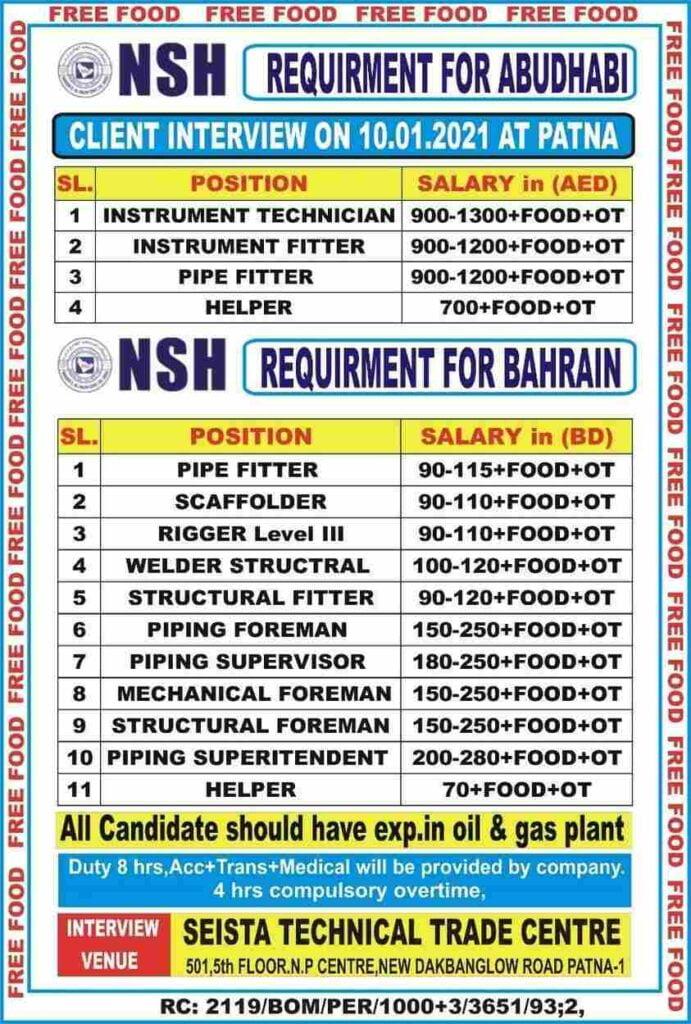 Job Interview at Patna