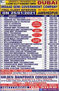 Gulf jobs Imdaad Dubai | Large job vacancies for UAE – 1000+ Seats