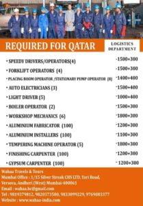 Gulf jobs | Large job vacancies for Qatar – 400+ vacant