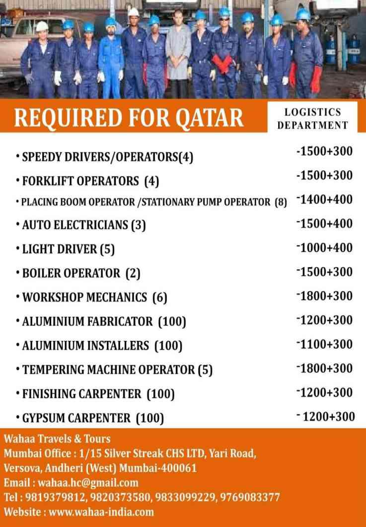 Gulf jobs   Large job vacancies for Qatar – 400+ vacant