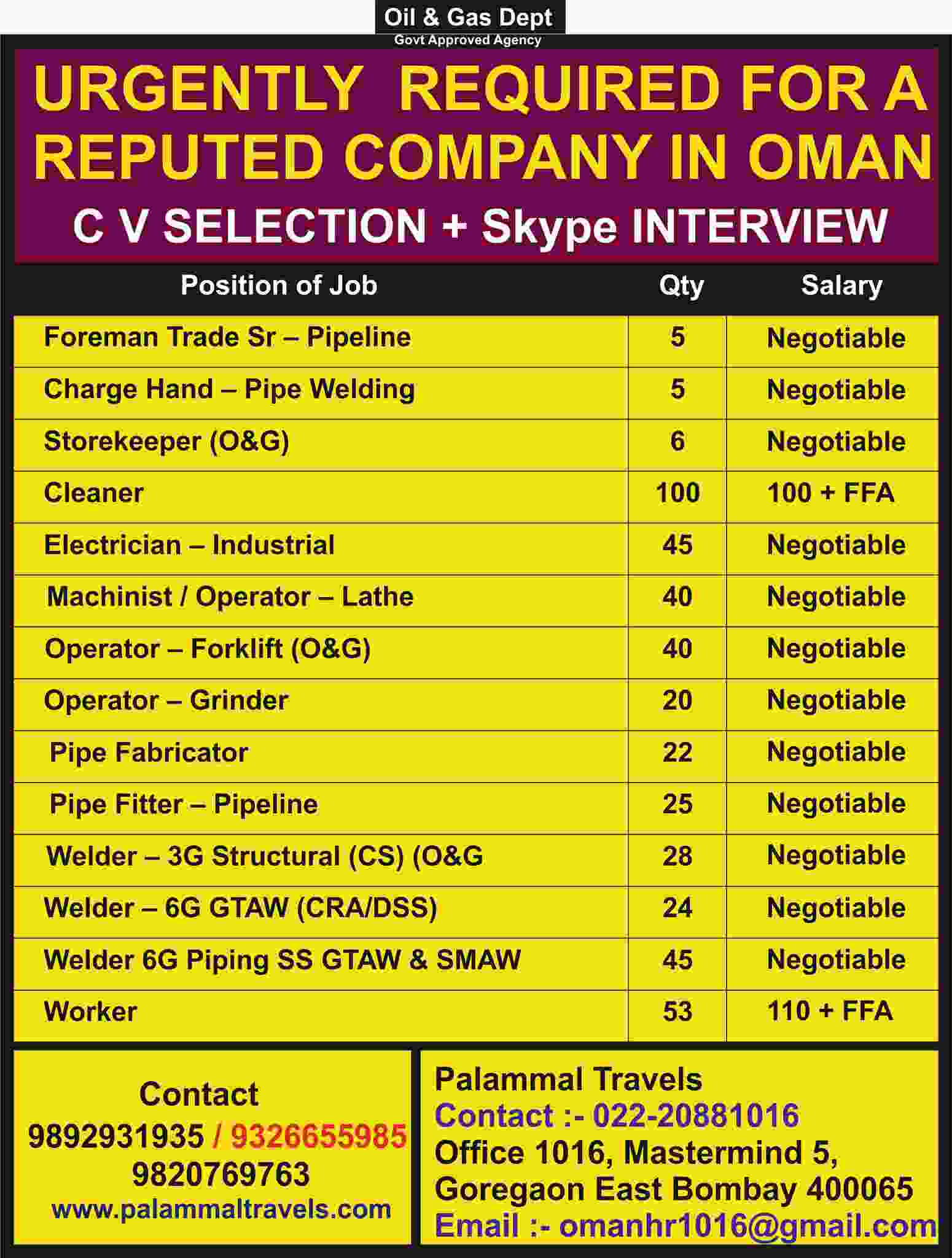 Gulf jobs for Oman | Requirement for Oman – 200+ vacant posts