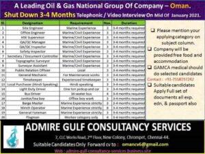 Job vacancies for Oman | Shutdown Project 60+ Vacancies