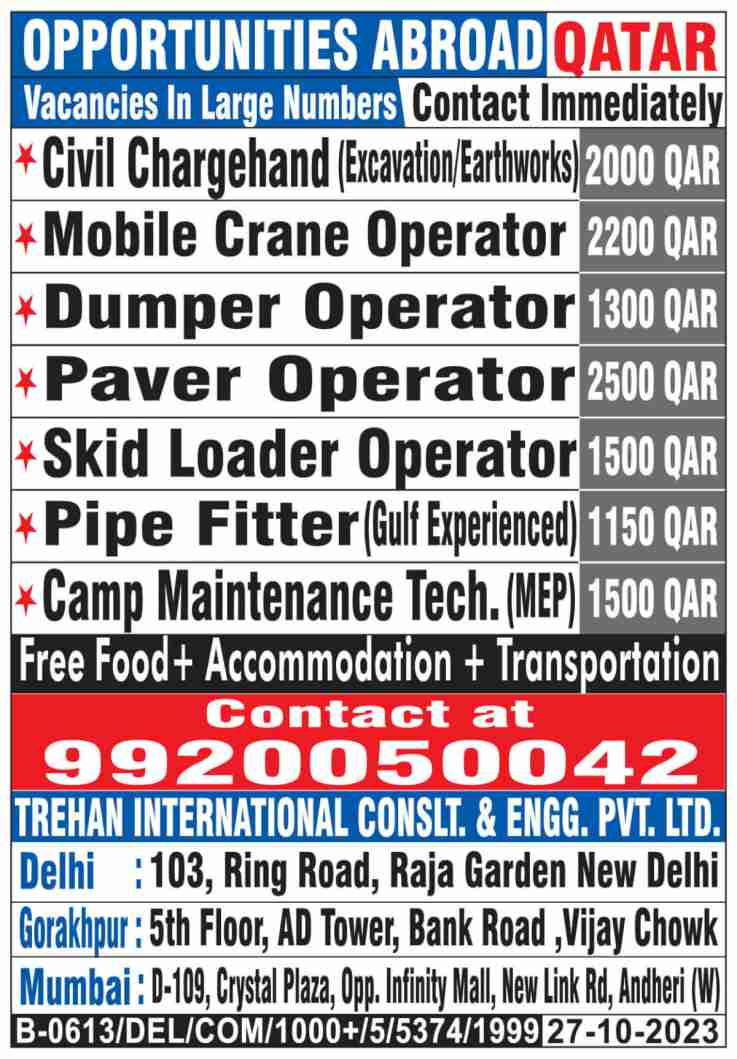 Large job vacancies for Qatar – Interview at Mumbai, Gorakhpur, Delhi
