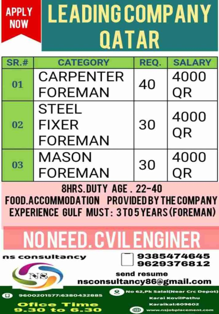 Urgent requirement for a leading company in Qatar