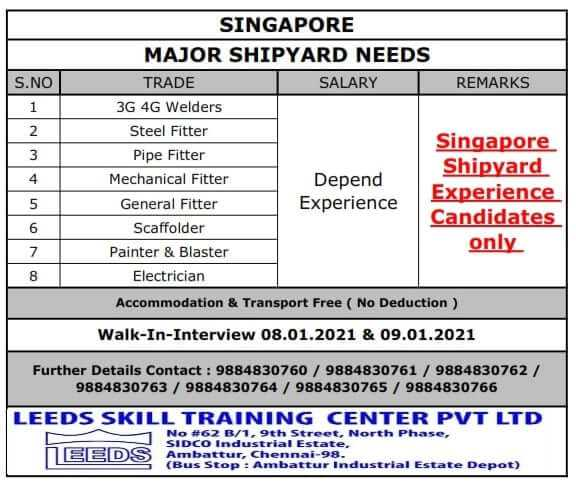 Assignment abroad times today - Latest Gulf job vacancies