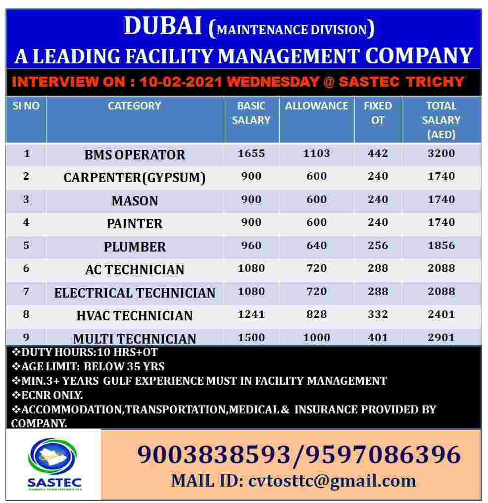 Assignment Abroad - Gulf job vacancies for Indians