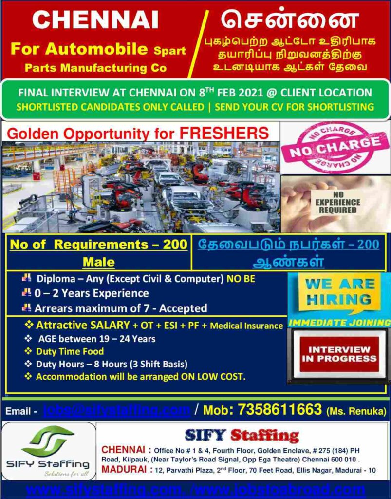 Gulf Job Paper - Latest Gulf job interviews in India