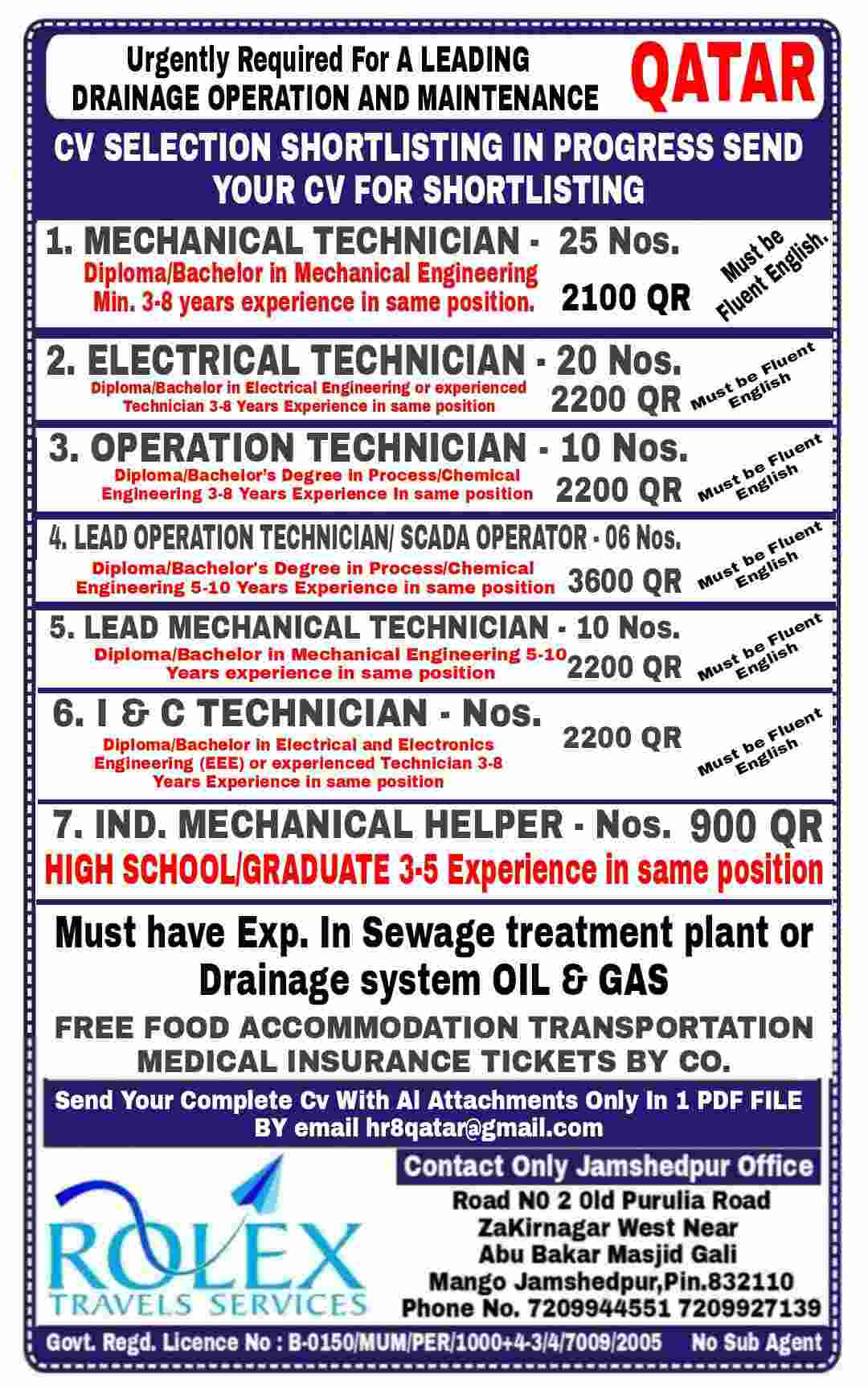 Gulf jobs | Urgently required for Qatar – Cv selection is in progress