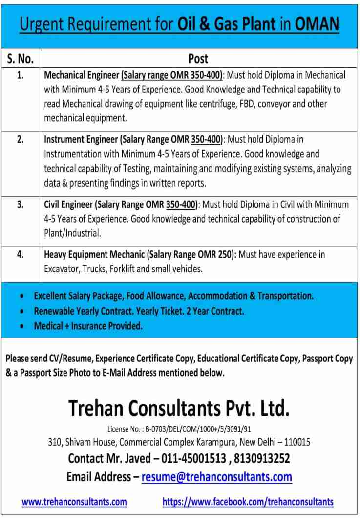 Gulf jobs – Urgent requirement for Oil & Gas Plant in Oman