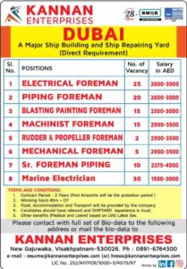 Jobs for Dubai – Required for leading shipbuilding company