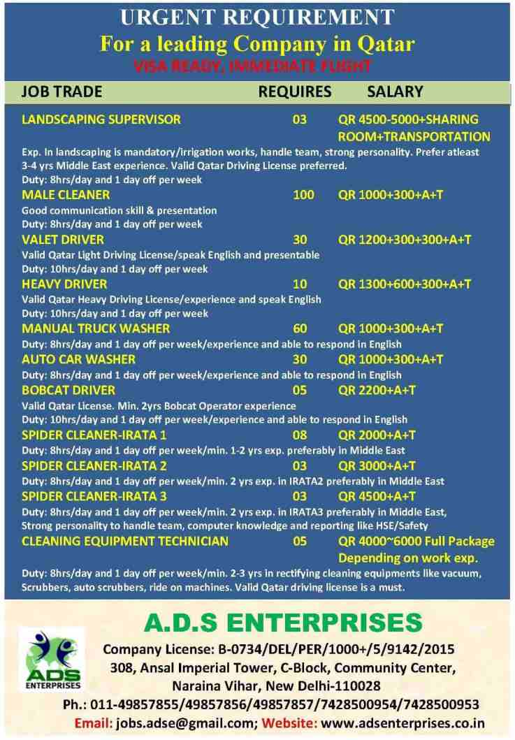 ADS Enterprises – Urgent requirement for a leading company in Qatar