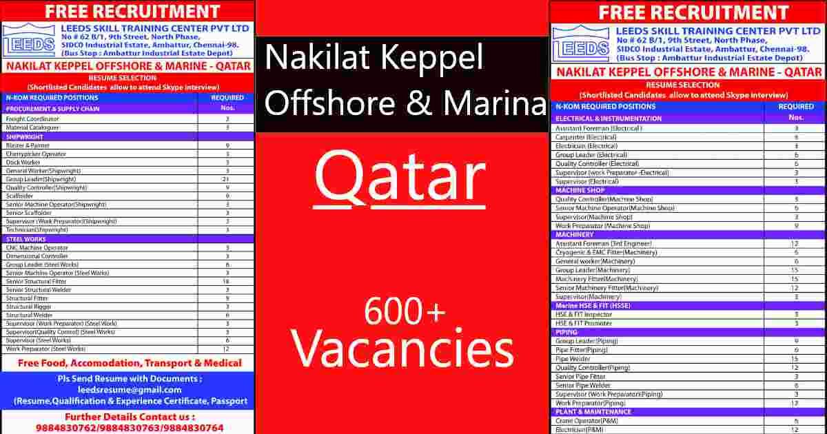 Gulf jobs | Nakilat Keppel Offshore & Marine – 600+ vacancies for Qatar