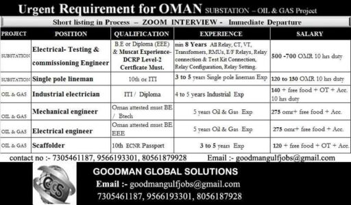 Gulf job vacancy | Substation Oil & Gas Project in Oman – 10 / ITI / Diploma / BE