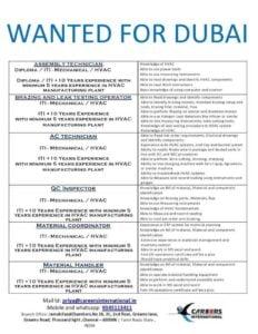 Overseas Jobs – Hiring for a leading company in Dubai