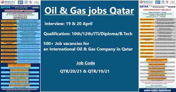 Qatar job vacancy – Hiring for a leading International Oil & Gas Company