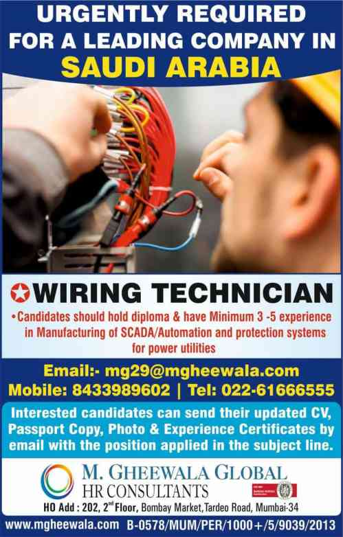 Requirement for Wiring technician