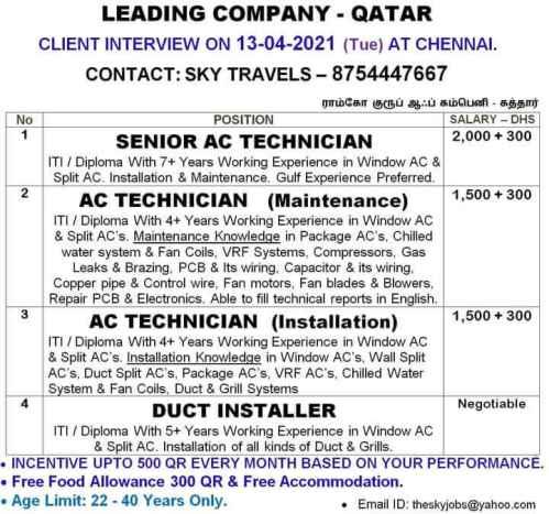 Gccwalkin - Urgent requirement for Dubai, Qatar, and Bahrain