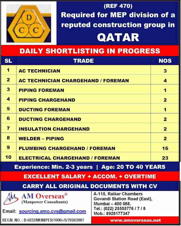 Gulf job Interviews – Hiring for a leading construction company in Qatar