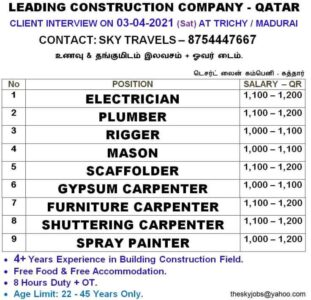Overseas jobs – Requirement for a leading construction co. in Qatar