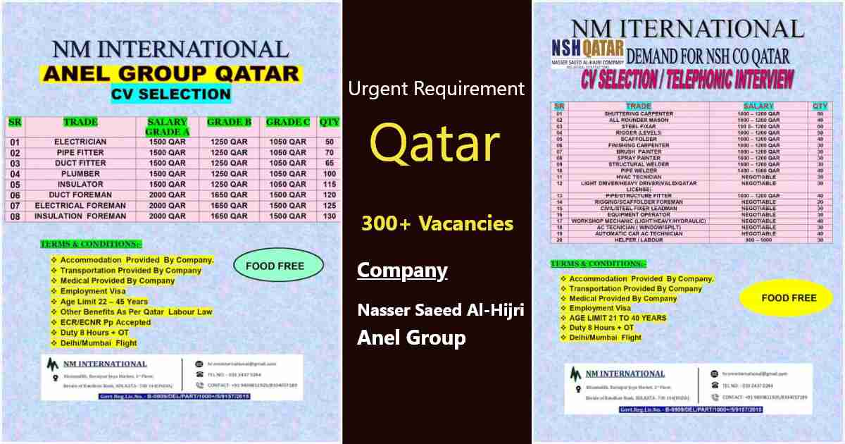 Job vacancy for Qatar |  NSH and Anel group Co. – 300 vacancies