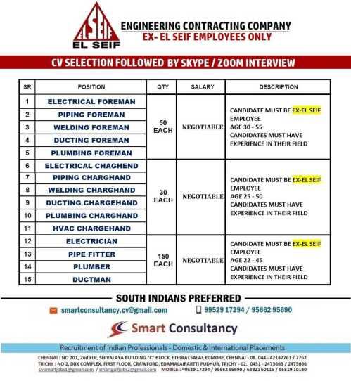 Urgent Requirement for Saudi Arabia - El Seif Engineering Co.