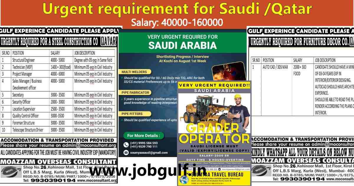 Jobs at Gulf – Job vacancies for Saudi Arabia & Qatar