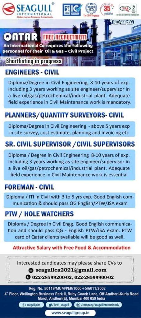 Gulf job vacancy | Oil & Gas / Construction jobs in Qatar and Saudi