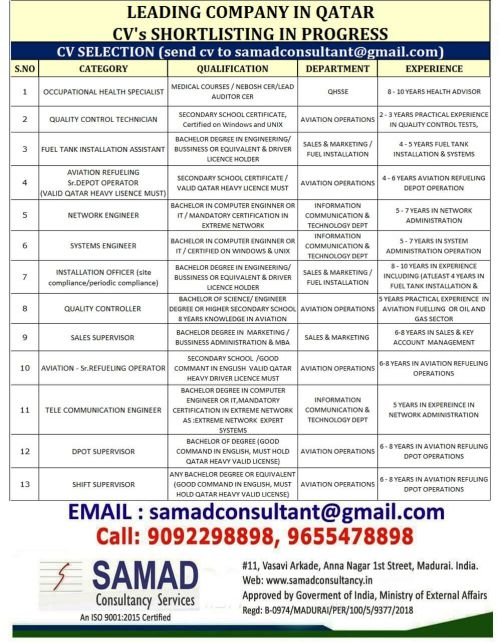 Abroad assignment paper