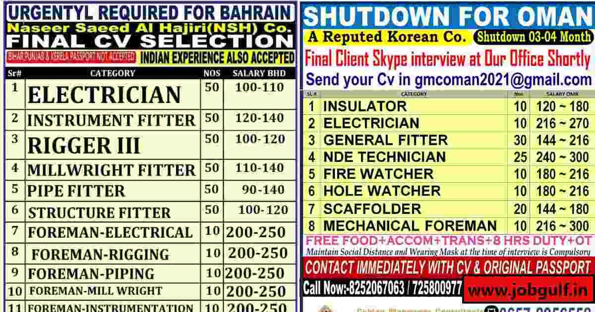 Gulf jobs walkin | Jobs for Oman & Bahrain – Interview at Jharkhand
