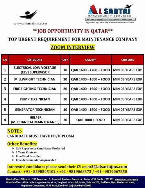 GccWalkin | Job vacancies for Saudi, Bahrain & Qatar