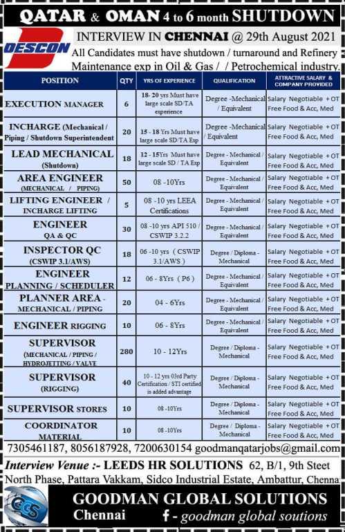 Gulf Jobs - Job vacancies for Descon company Oman & Qatar