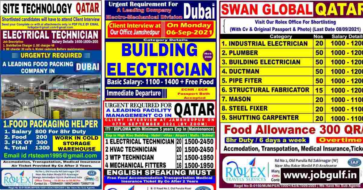 Gulfwalkin Jamshedpur –  Job vacancies for Qatar and Dubai