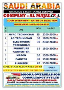 Job Vacancies Saudi Arabia | Al-Majal Company