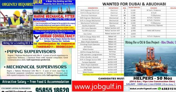 Job vacancies in Gulf – Dubai, Qatar, Oman, Abu Dhabi