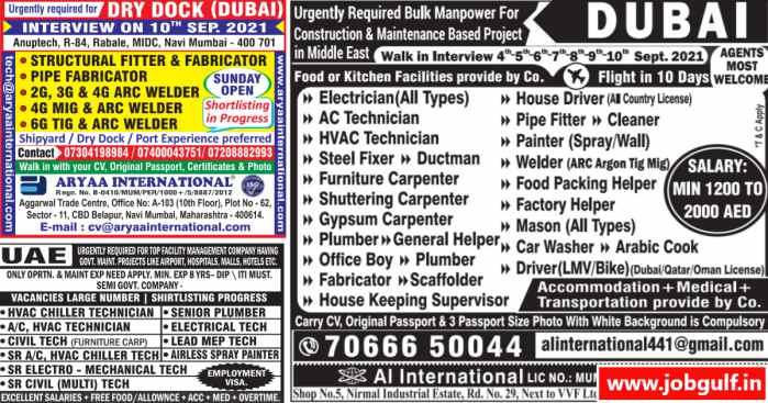 Jobs in Dubai for Indian graduates freshers – UAE Jobs