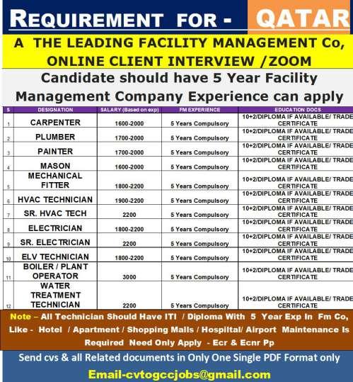 Leading Facility Management Company Qatar