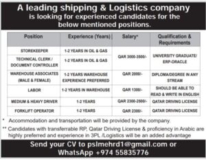 Shipping and Logistic company in Qatar is Hiring