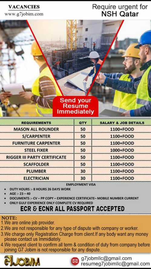 Abroad Job Vacancies - Dubai, Saudi, Qatar, Canada, Norway, Sweden